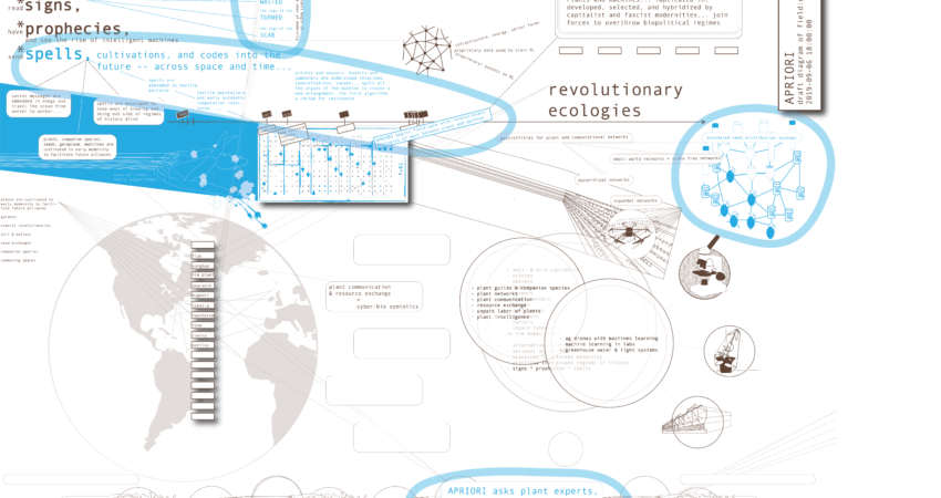 !diagramDRAFT-another option-withcircledareas-bluelinesv7